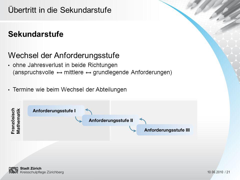 Übertritt in die Sekundarstufe 10.06.2010 / 21 Sekundarstufe Wechsel der Anforderungsstufe ohne Jahresverlust in beide Richtungen (anspruchsvolle mitt