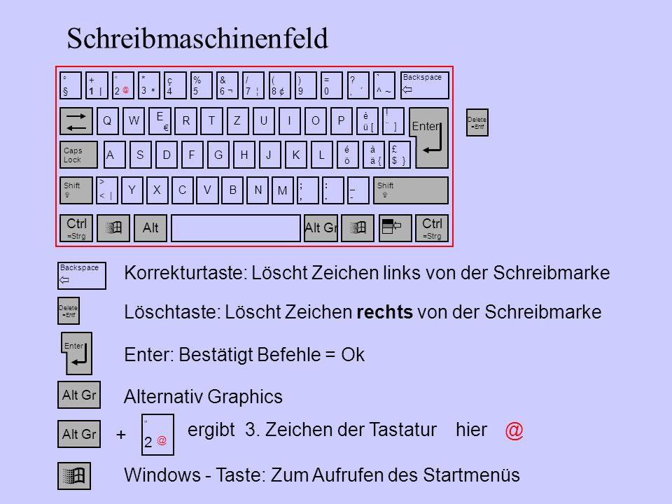 Esc F1F2F3F4F5F6F7F8F9 F10F11F12 Print Screen Funktionstasten: Belegung vom Programm abhängig Bricht Programmfunktionen ab Esc F1 Ruft in den meisten Programmen die Hilfefunktion auf Dokument drucken legt Bild des gesamten Bildschirms in den Zwischenspeicher Speicherinhalt kann z.
