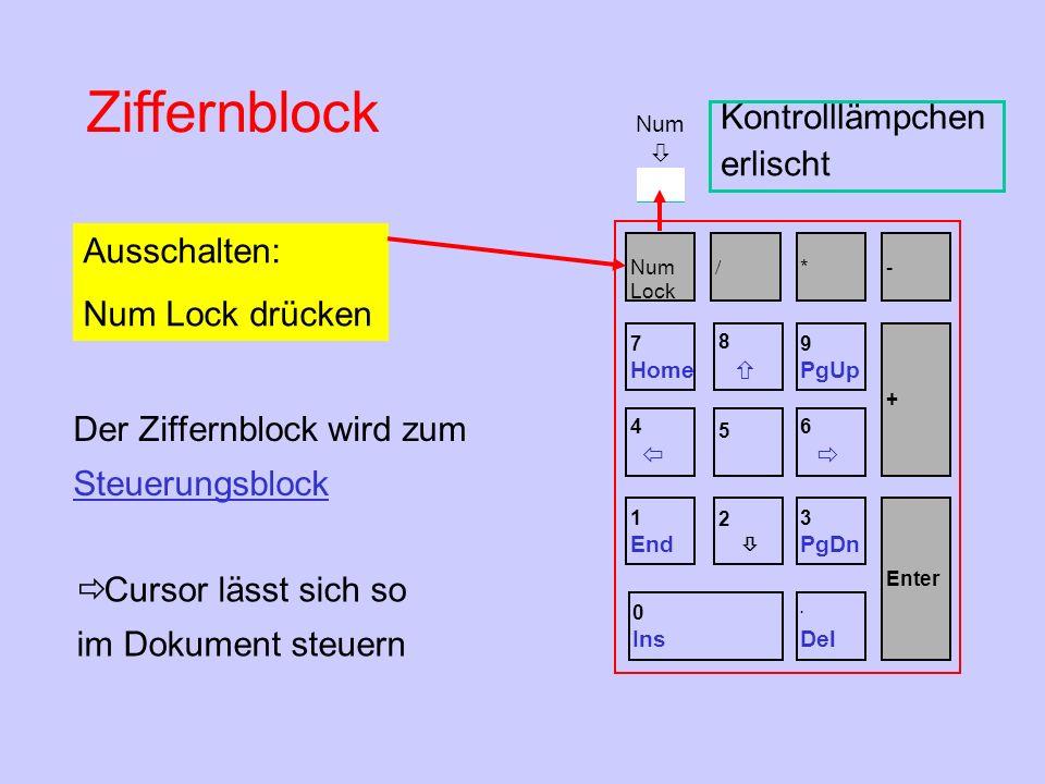 Ziffernblock ausgeschaltet Ins - Taste drücken Wechsel in Überschreibmodus Ins - Taste drücken Wechsel in Einfügemodus (normal) Ins Insert = Einfügen Del: Löscht Zeichen rechts von der Schreibmarke Del Delete = Löschen Num Lock / *- 7 Home 8 9 PgUp 4 5 6 1 End 2 3 PgDn + Enter 0 Ins 0 Ins.