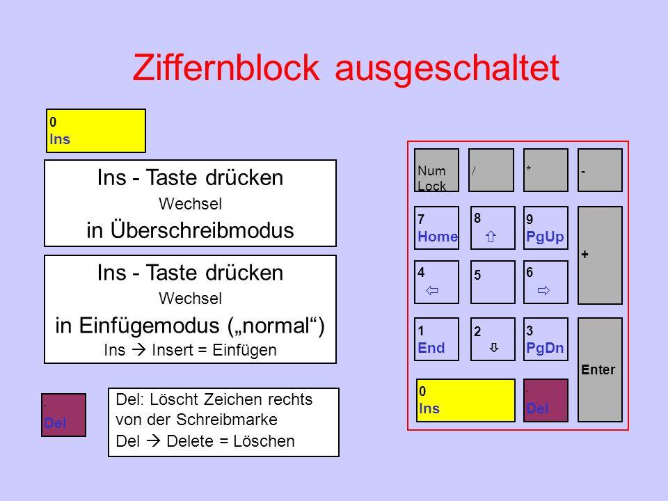 Page Up Home Page Down End Delete =Entf Num Rollen Steuerungsblock und Ziffernblock Num ausgeschaltet = Num Lock / *- 7 Home 8 9 PgUp 4 5 6 1 End 2 3 PgDn + Enter 0 Ins Insert =Einfg.