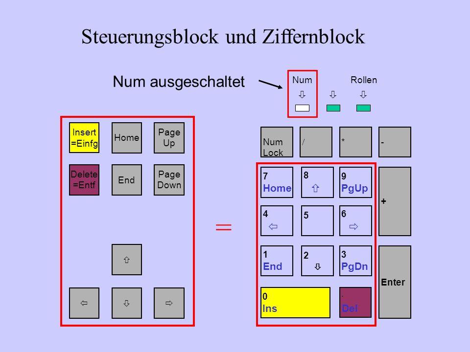 EscF1F2F3F4F5F6F7F8F9 F10F11F12 Print Screen Pause Scroll Num Rollen Num Lock / * - 7 Home 8 9 PgUp 4 5 6 1 End 2 3 PgDn + 0 Ins.