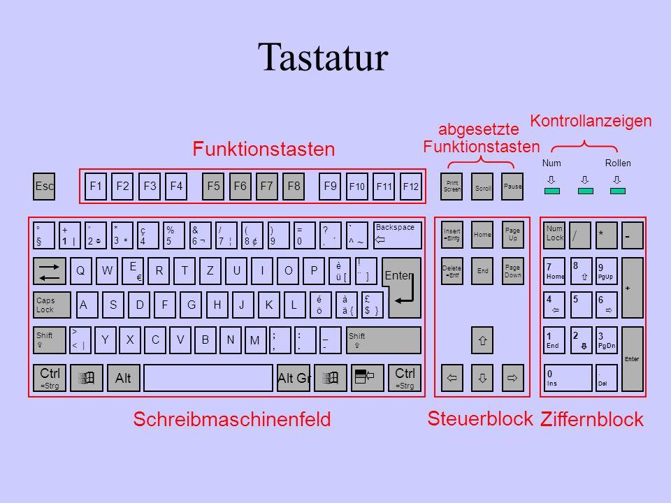 Tastatur Esc F1F2F3F4F5F6F7F8F9 F10F11F12 Funktionstasten Print Screen Pause Scroll abgesetzte Funktionstasten Num Rollen Kontrollanzeigen Num Lock /