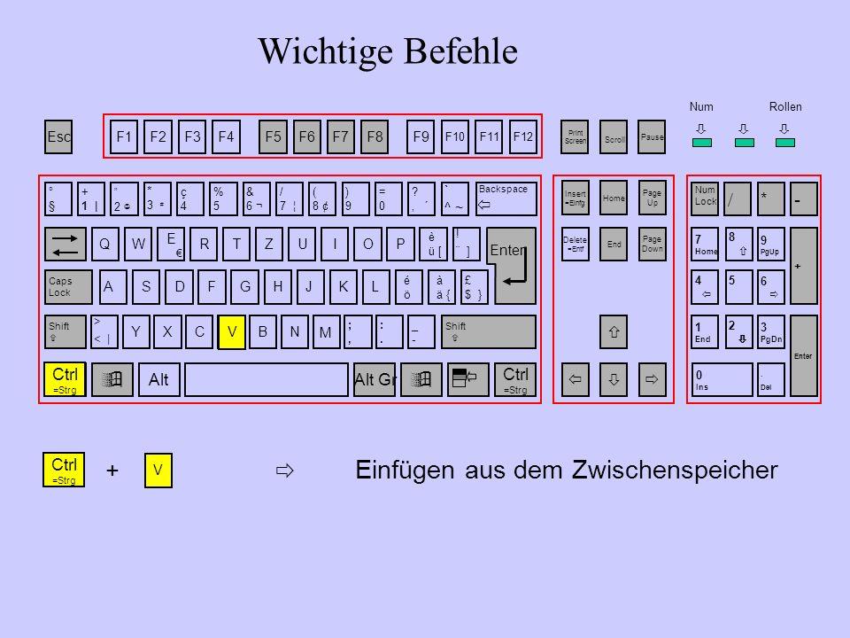 EscF1F2F3F4F5F6F7F8F9 F10F11F12 Print Screen Pause Scroll Num Rollen Num Lock / * - 7 Home 8 9 PgUp 4 5 6 1 End 2 3 PgDn + 0 Ins. Del Enter Insert =Ei