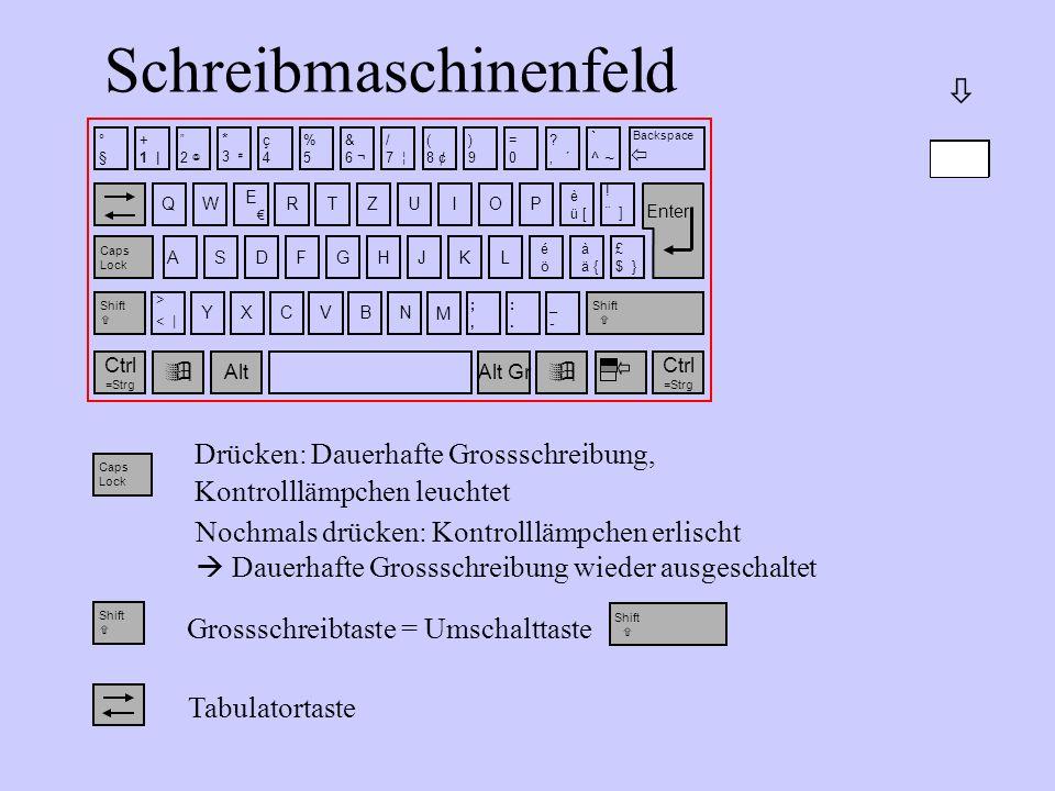 Shift Shift Caps Lock Schreibmaschinenfeld Drücken: Dauerhafte Grossschreibung, Kontrolllämpchen leuchtet Grossschreibtaste = Umschalttaste Tabulatort