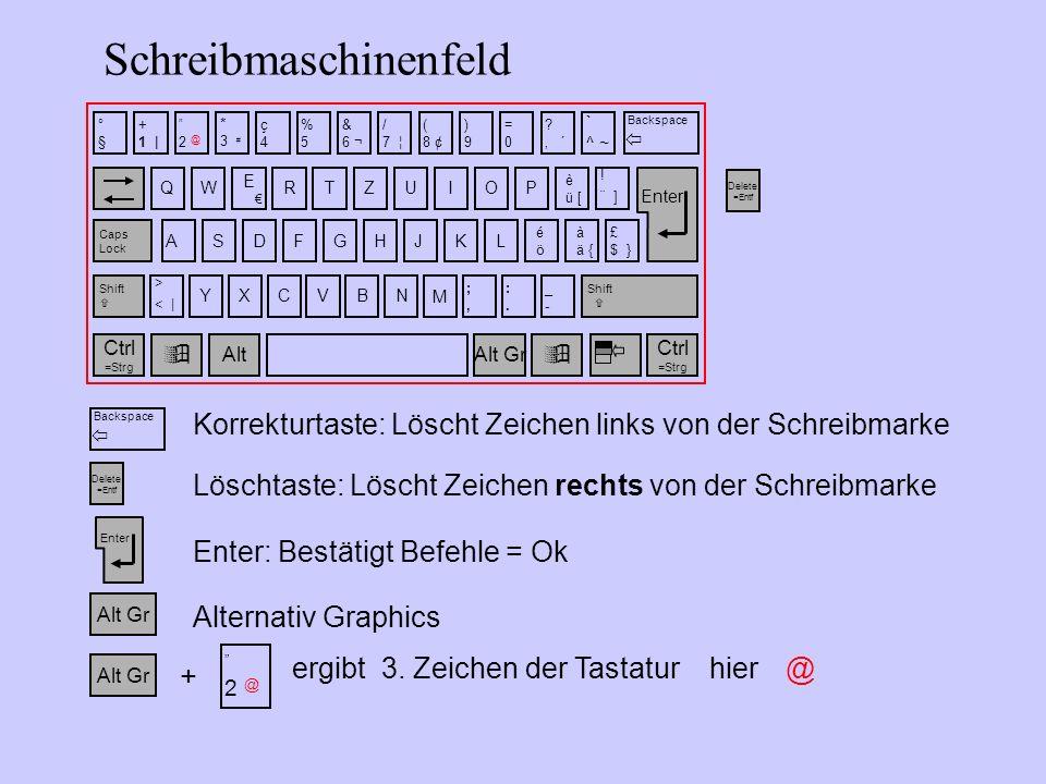 Backspace Schreibmaschinenfeld Alt Gr Korrekturtaste: Löscht Zeichen links von der Schreibmarke Enter: Bestätigt Befehle = Ok Alternativ Graphics ergi