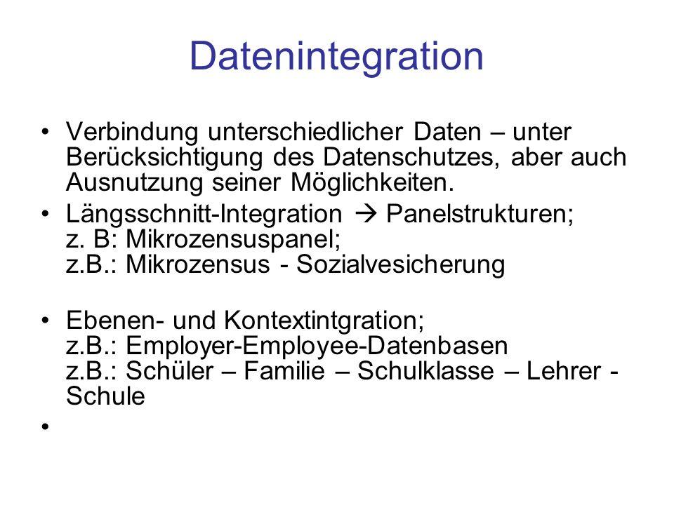 Datenintegration Verbindung unterschiedlicher Daten – unter Berücksichtigung des Datenschutzes, aber auch Ausnutzung seiner Möglichkeiten.