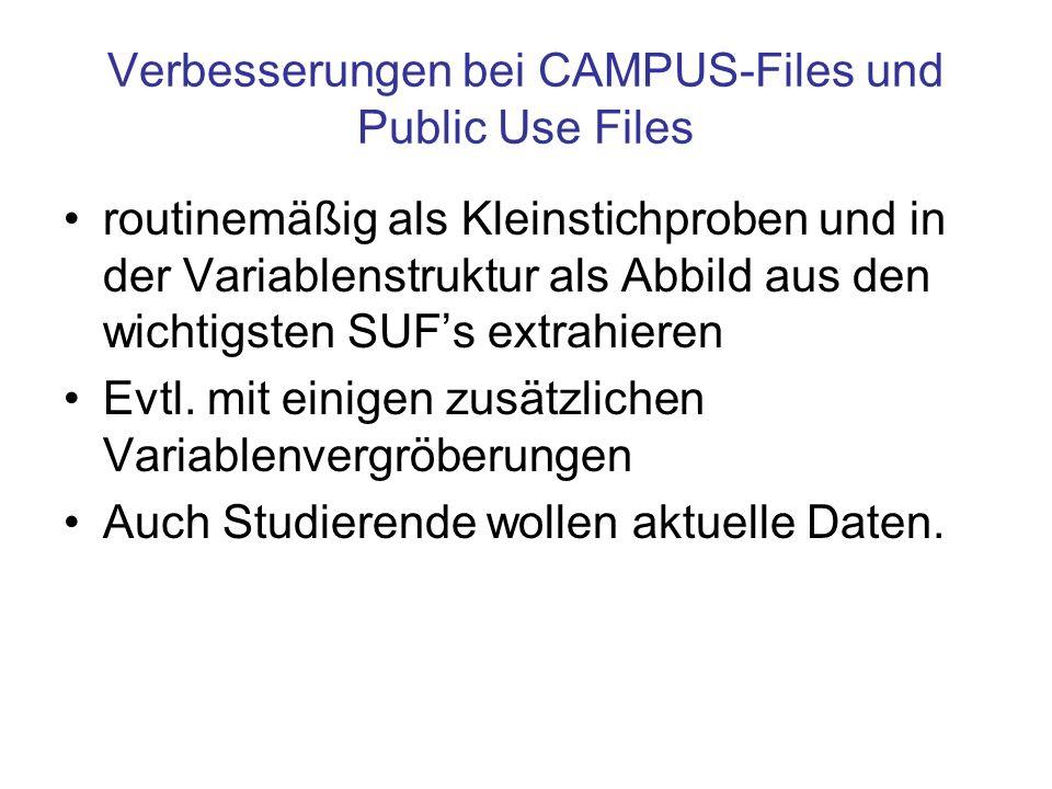 Verbesserungen bei CAMPUS-Files und Public Use Files routinemäßig als Kleinstichproben und in der Variablenstruktur als Abbild aus den wichtigsten SUFs extrahieren Evtl.