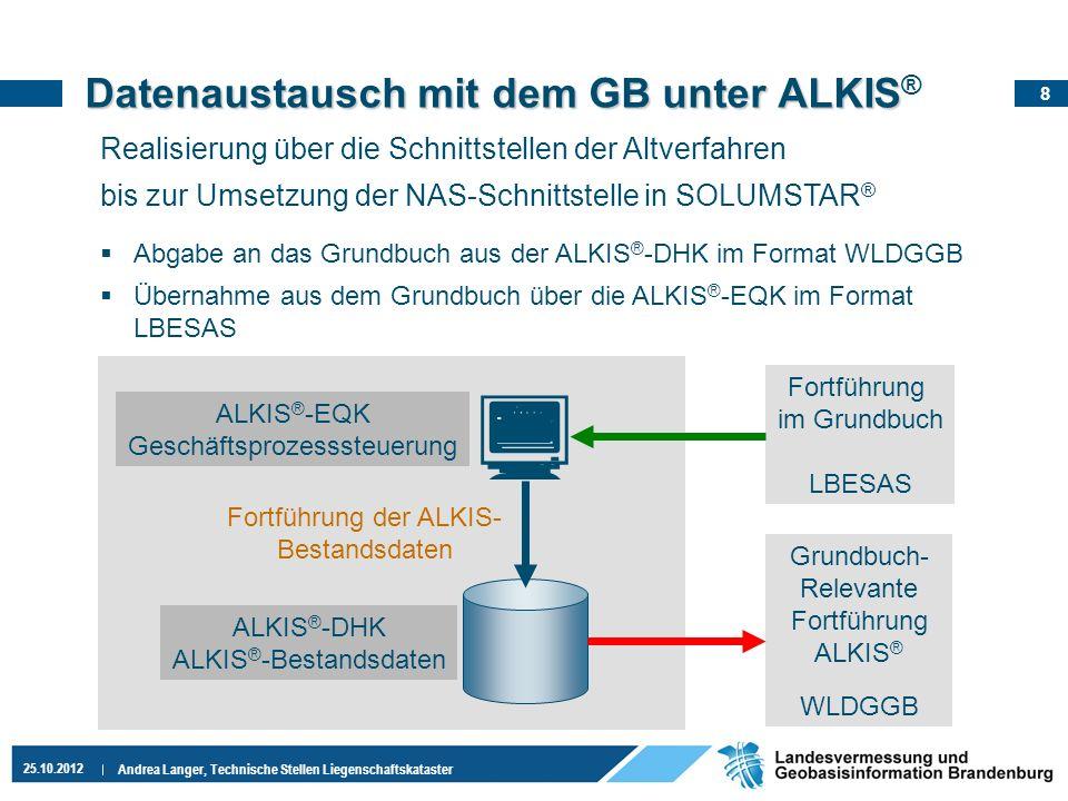 8 25.10.2012 Andrea Langer, Technische Stellen Liegenschaftskataster Datenaustausch mit dem GB unter ALKIS Datenaustausch mit dem GB unter ALKIS ® Rea