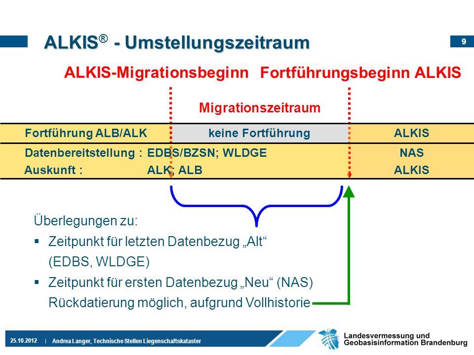 9 25.10.2012 Andrea Langer, Technische Stellen Liegenschaftskataster ALKIS - Umstellungszeitraum ALKIS ® - Umstellungszeitraum NAS ALKIS Fortführungsb