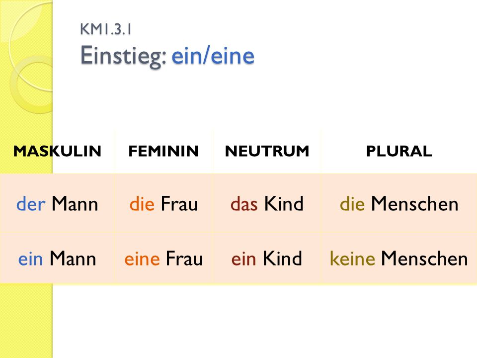 KM1.3.1 Einstieg: ein/eine