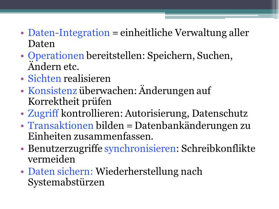 Daten-Integration = einheitliche Verwaltung aller Daten Operationen bereitstellen: Speichern, Suchen, Ändern etc.