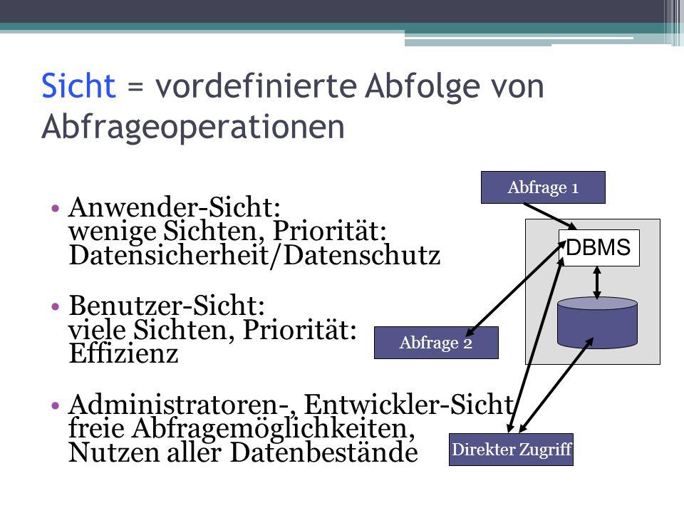 Sicht = vordefinierte Abfolge von Abfrageoperationen Anwender-Sicht: wenige Sichten, Priorität: Datensicherheit/Datenschutz Benutzer-Sicht: viele Sichten, Priorität: Effizienz Administratoren-, Entwickler-Sicht freie Abfragemöglichkeiten, Nutzen aller Datenbestände DBMS Abfrage 1 Abfrage 2 Direkter Zugriff