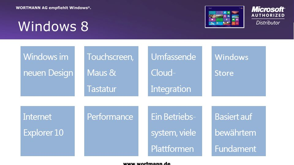 Windows 8 Versionen