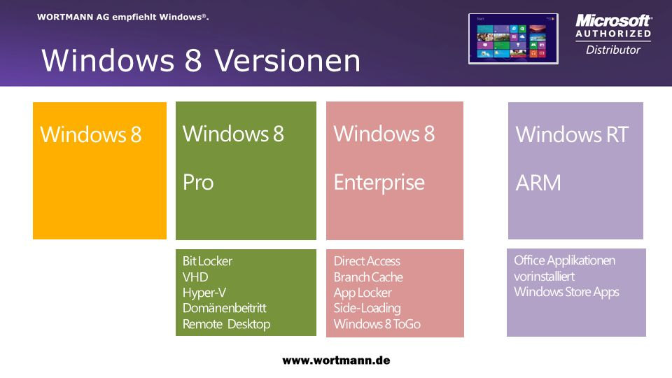Windows 8 Versionen