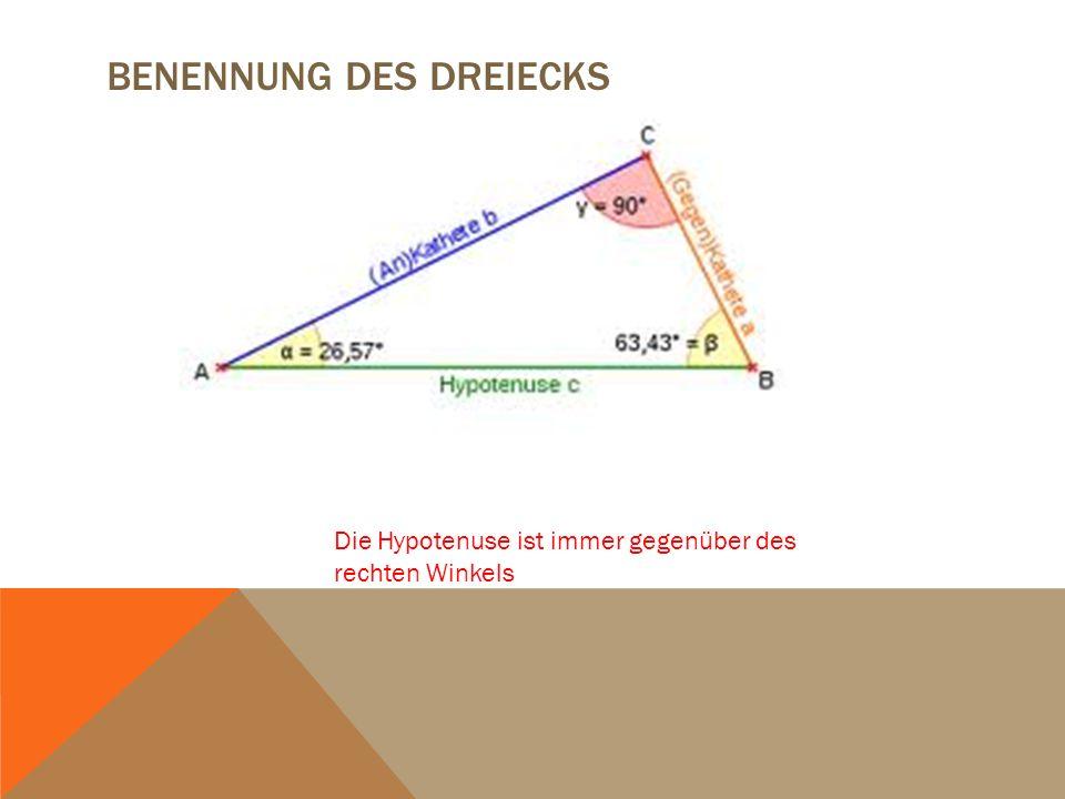 BENENNUNG DES DREIECKS Die Hypotenuse ist immer gegenüber des rechten Winkels