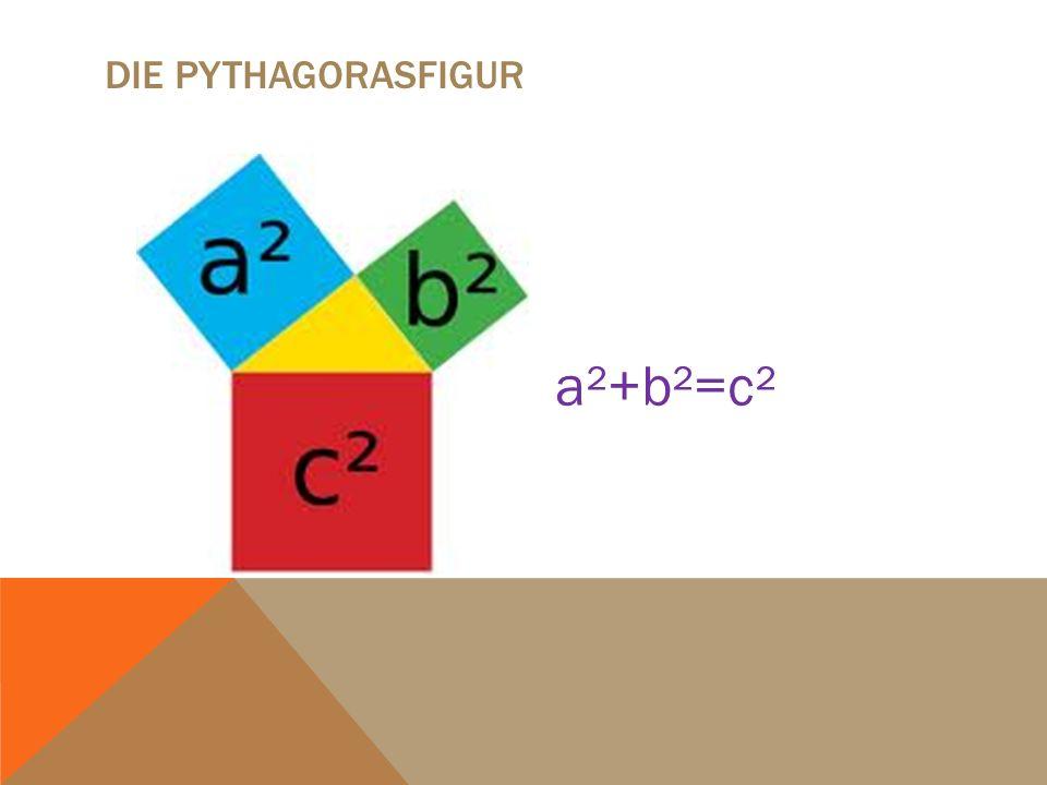 DIE PYTHAGORASFIGUR a²+b²=c²