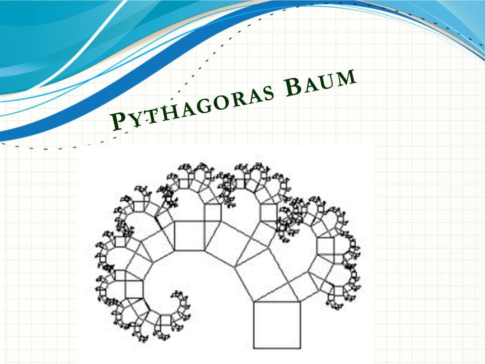 P YTHAGORAS B AUM