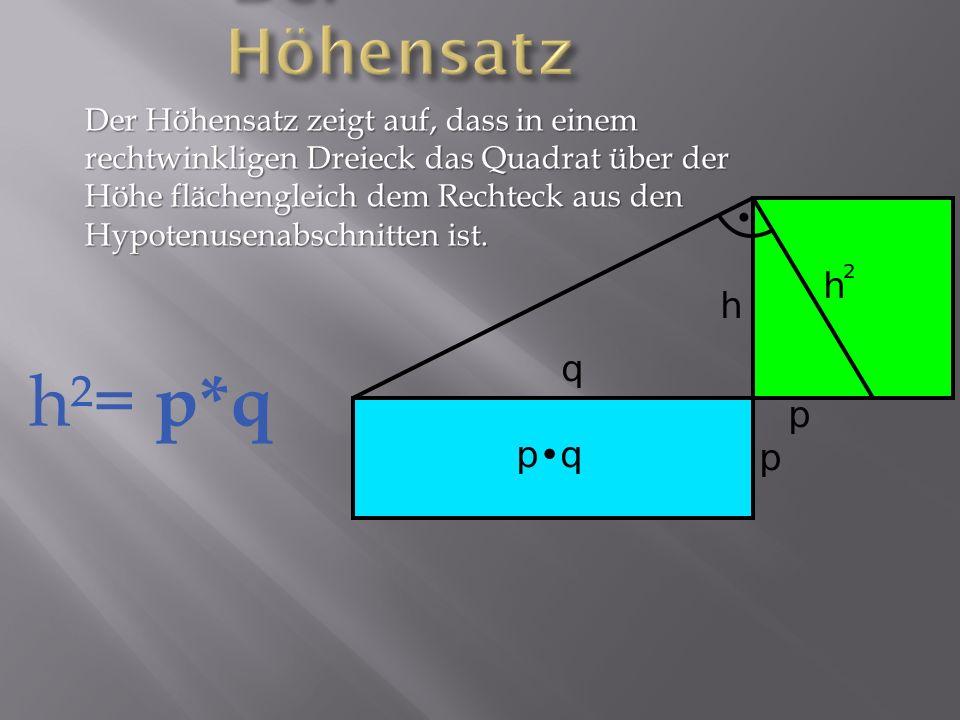 Der Höhensatz zeigt auf, dass in einem rechtwinkligen Dreieck das Quadrat über der Höhe flächengleich dem Rechteck aus den Hypotenusenabschnitten ist.