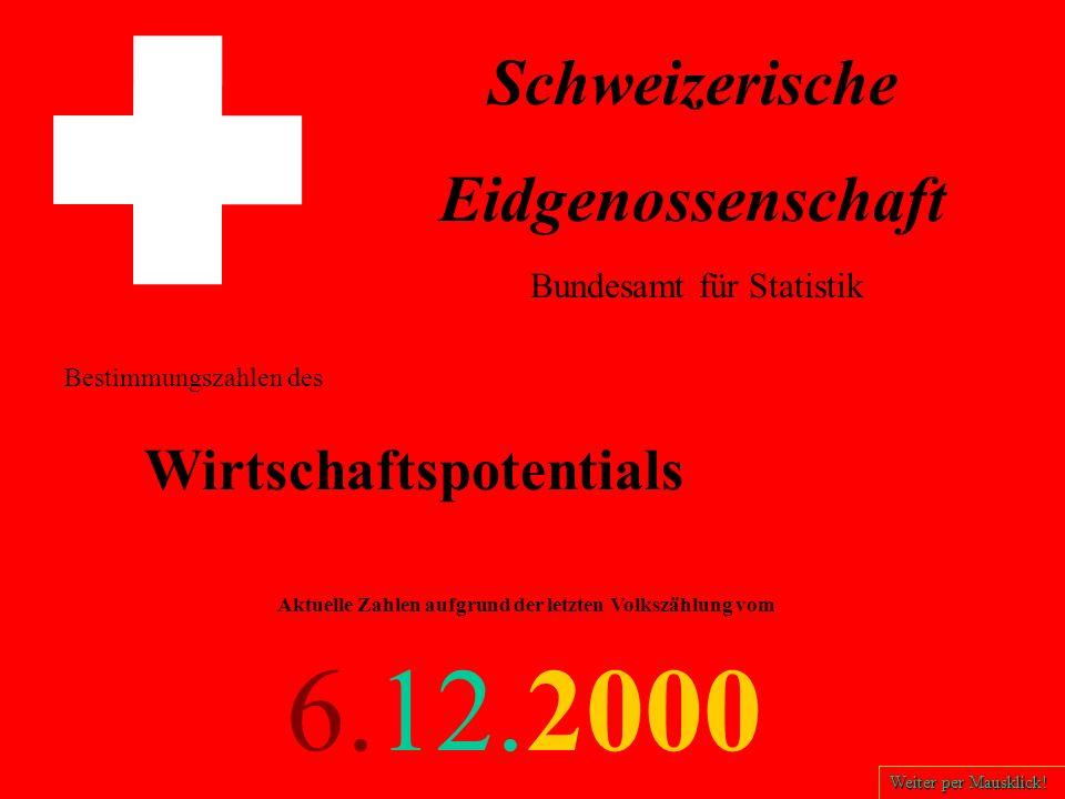 Schweizerische Eidgenossenschaft Bundesamt für Statistik Bestimmungszahlen des Wirtschaftspotentials Aktuelle Zahlen aufgrund der letzten Volkszählung vom 6.12.2000 Weiter per Mausklick!