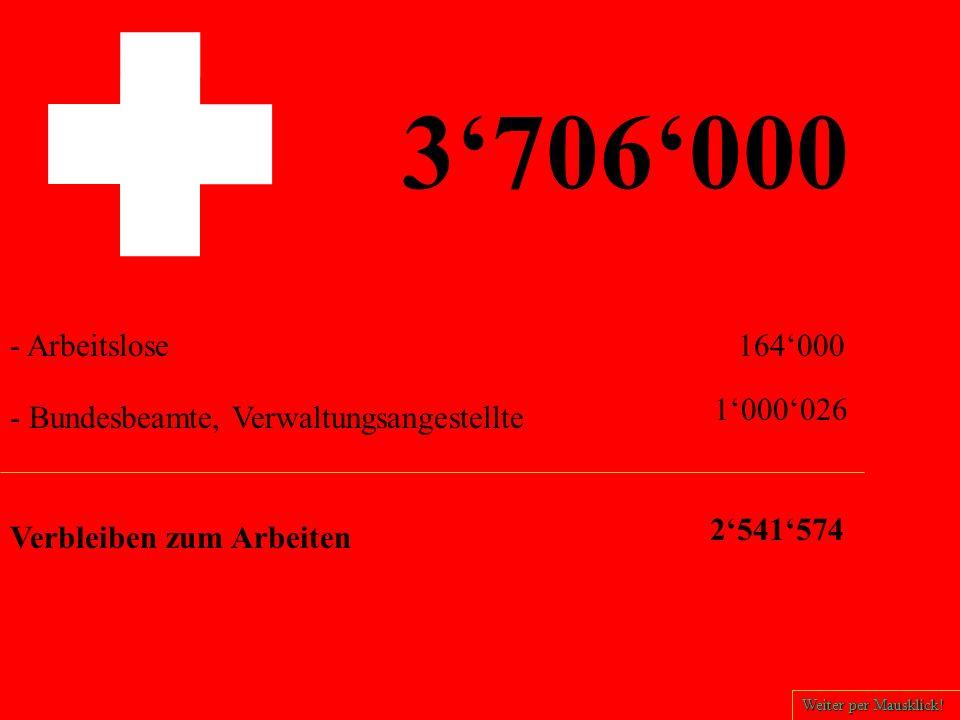 7163000 Total Einwohner der SCHWEIZ - Einwohner unter 16 Jahren - Frühpensinäre (Beamte u.a.) - Einwohner über 65 Jahren 1418000 660000 1379000 Verbleiben zum Arbeiten 3706000 Weiter per Mausklick!