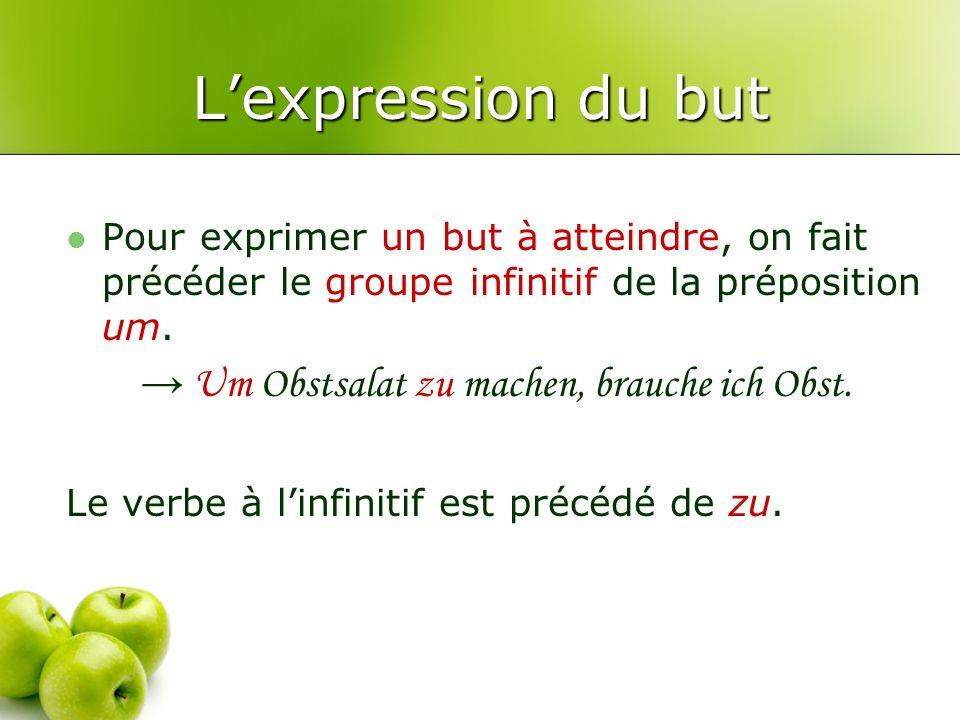 Lexpression du but Pour exprimer un but à atteindre, on fait précéder le groupe infinitif de la préposition um. Um Obstsalat zu machen, brauche ich Ob