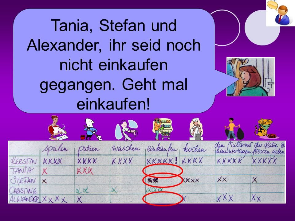 Tania, Stefan und Alexander, ihr seid noch nicht einkaufen gegangen. Geht mal einkaufen!