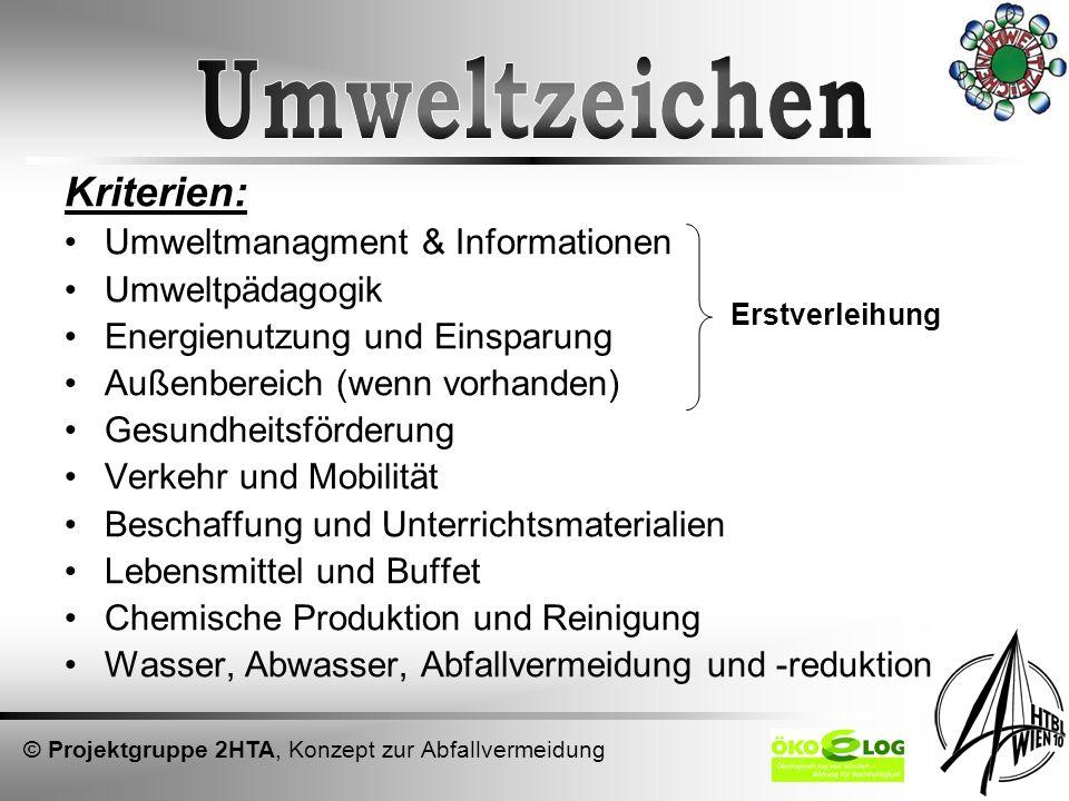 Kriterien: Umweltmanagment & Informationen Umweltpädagogik Energienutzung und Einsparung Außenbereich (wenn vorhanden) Gesundheitsförderung Verkehr un