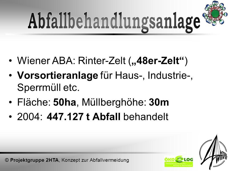 Wiener ABA: Rinter-Zelt (48er-Zelt) Vorsortieranlage für Haus-, Industrie-, Sperrmüll etc. Fläche: 50ha, Müllberghöhe: 30m 2004:447.127 t Abfall behan