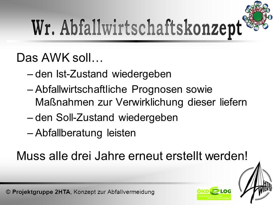 Das AWK soll… –den Ist-Zustand wiedergeben –Abfallwirtschaftliche Prognosen sowie Maßnahmen zur Verwirklichung dieser liefern –den Soll-Zustand wieder