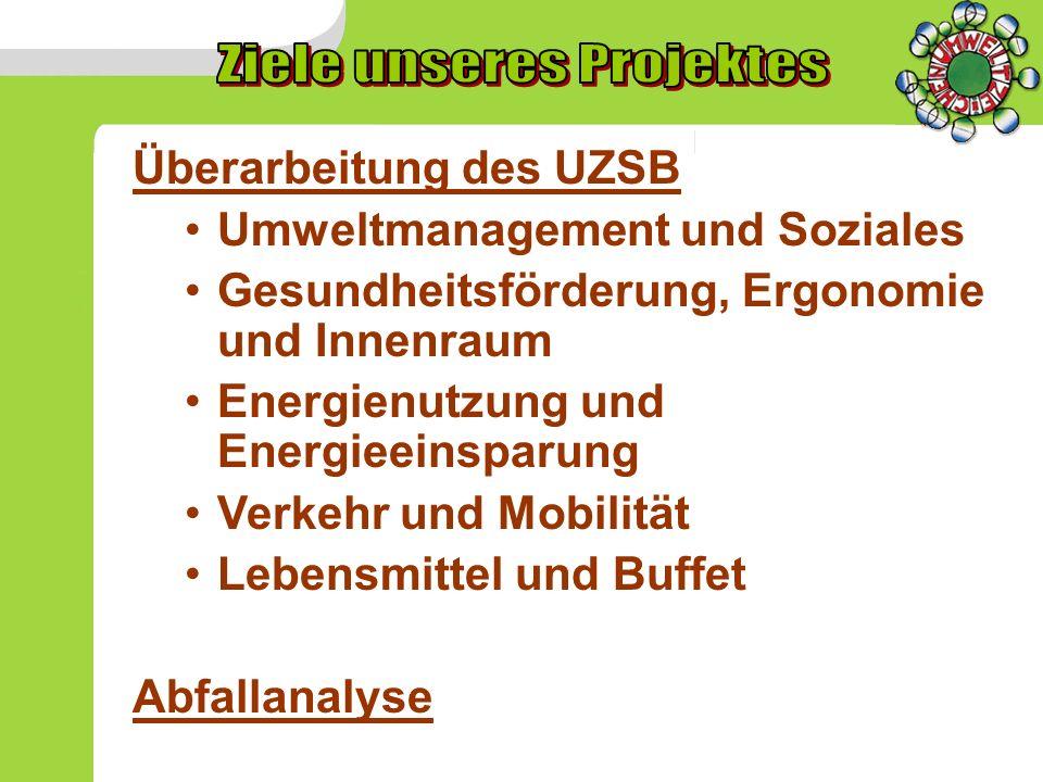 Überarbeitung des UZSB Umweltmanagement und Soziales Gesundheitsförderung, Ergonomie und Innenraum Energienutzung und Energieeinsparung Verkehr und Mo