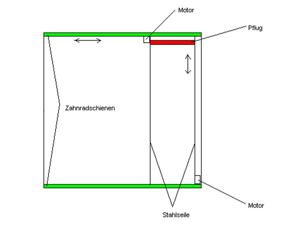 2.Idee Besteht aus zwei hydraulischen Teleskopzylindern Ein Elektromotor treibt das Zahnrad in der Zahnradschiene an.