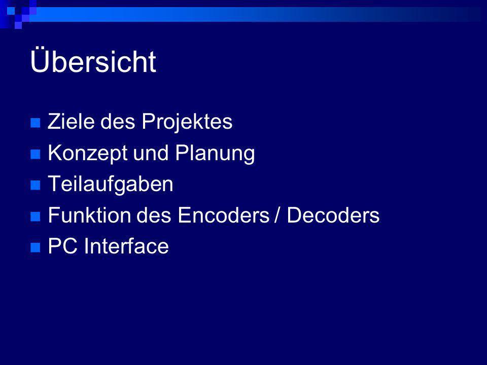 Übersicht Ziele des Projektes Konzept und Planung Teilaufgaben Funktion des Encoders / Decoders PC Interface