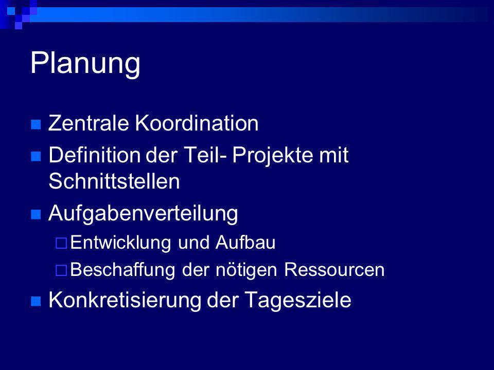 Planung Zentrale Koordination Definition der Teil- Projekte mit Schnittstellen Aufgabenverteilung Entwicklung und Aufbau Beschaffung der nötigen Resso