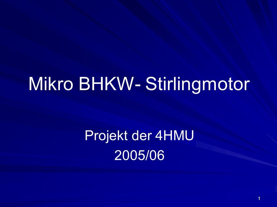 1 Mikro BHKW- Stirlingmotor Projekt der 4HMU 2005/06