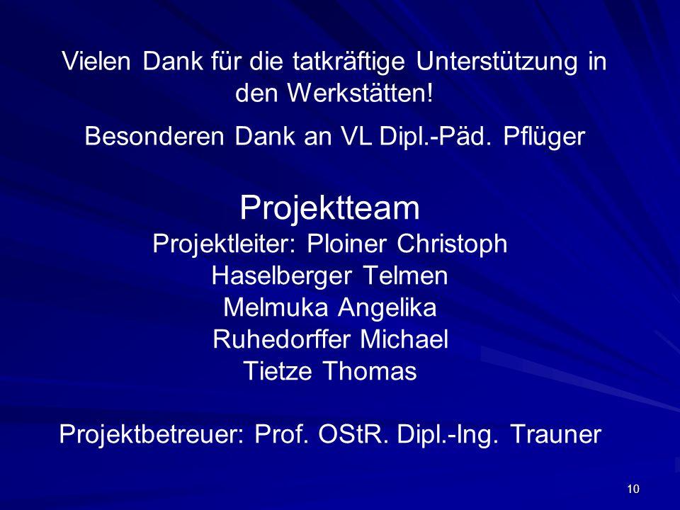 10 Projektteam Projektleiter: Ploiner Christoph Haselberger Telmen Melmuka Angelika Ruhedorffer Michael Tietze Thomas Projektbetreuer: Prof. OStR. Dip