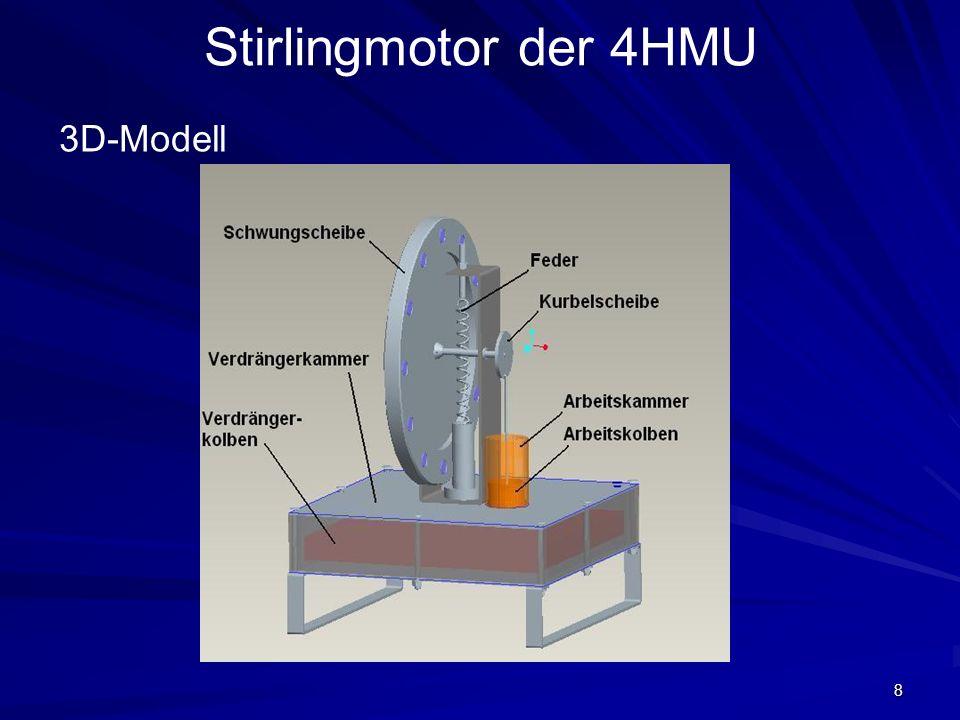 8 Stirlingmotor der 4HMU 3D-Modell