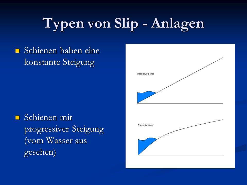 Typen von Slip - Anlagen Schienen haben eine konstante Steigung Schienen haben eine konstante Steigung Schienen mit progressiver Steigung (vom Wasser