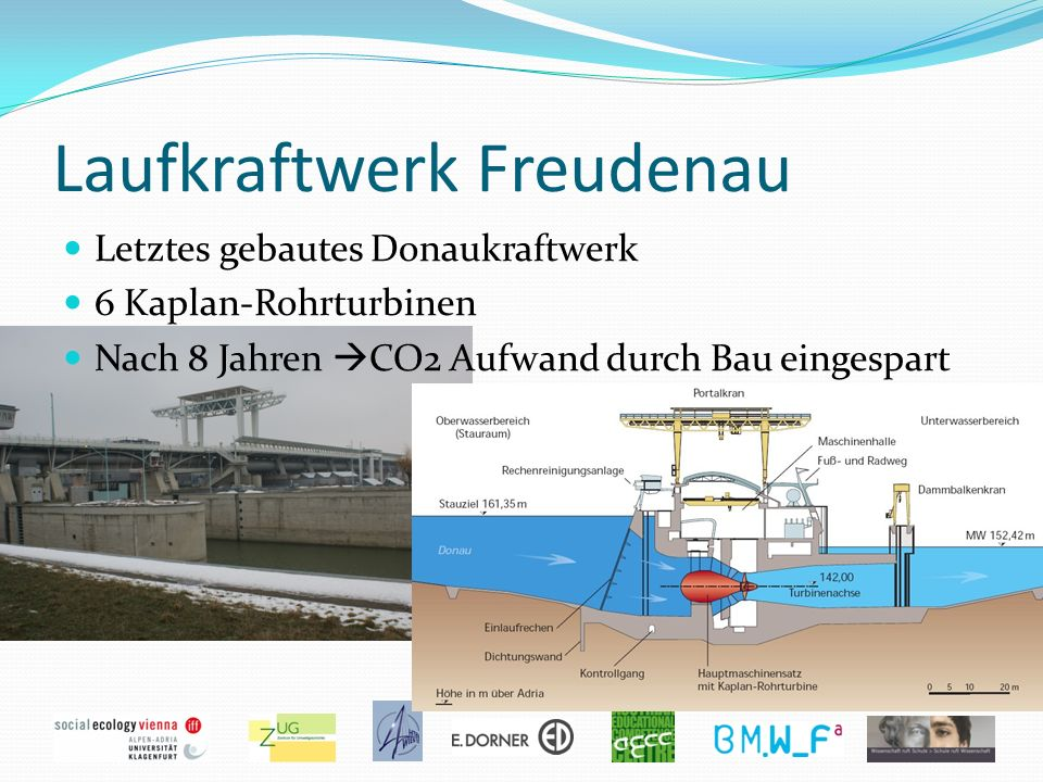 Kraftwerksart gCO 2 - Äquivalent/kWh Verhältnis zur Wasserkraft Wasserkraft (in kaltem Klima) Infolge des Baus Infolge des Speichereinstaus 15 1-11 12 1 Kernenergie8-590,5-4 Windkraft (Ohne Wartung) 11-751-5 Öl686-94946-63 Energieträger im Vergleich