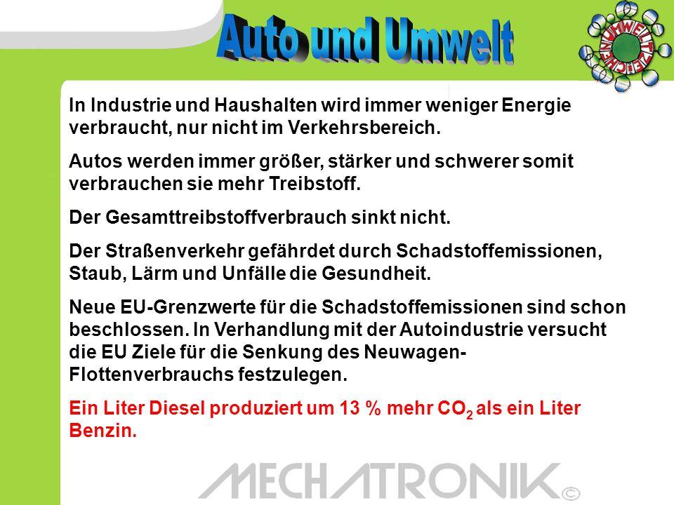 In Industrie und Haushalten wird immer weniger Energie verbraucht, nur nicht im Verkehrsbereich. Autos werden immer größer, stärker und schwerer somit