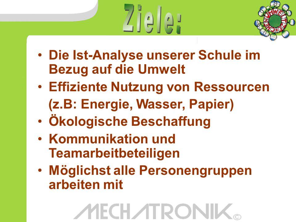 Die Ist-Analyse unserer Schule im Bezug auf die Umwelt Effiziente Nutzung von Ressourcen (z.B: Energie, Wasser, Papier) Ökologische Beschaffung Kommun