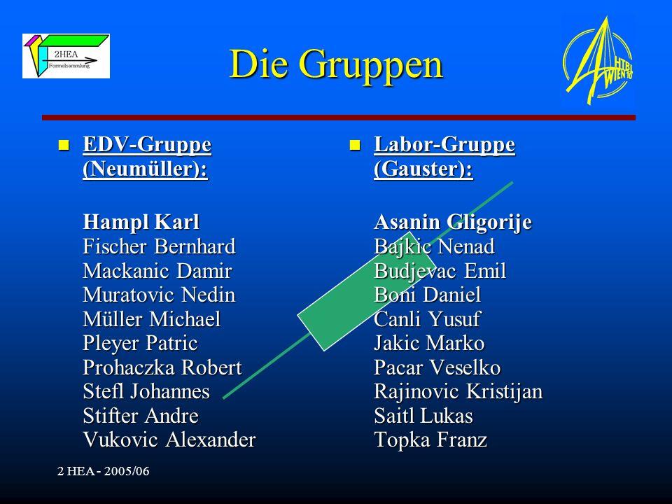 2 HEA - 2005/06 Die Gruppen EDV-Gruppe (Neumüller): EDV-Gruppe (Neumüller): Hampl Karl Fischer Bernhard Mackanic Damir Muratovic Nedin Müller Michael
