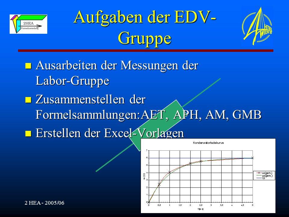 2 HEA - 2005/06 Aufgaben der EDV- Gruppe Ausarbeiten der Messungen der Labor-Gruppe Ausarbeiten der Messungen der Labor-Gruppe Zusammenstellen der For