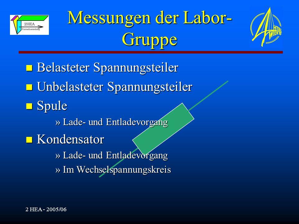 2 HEA - 2005/06 Messungen der Labor- Gruppe Belasteter Spannungsteiler Belasteter Spannungsteiler Unbelasteter Spannungsteiler Unbelasteter Spannungst
