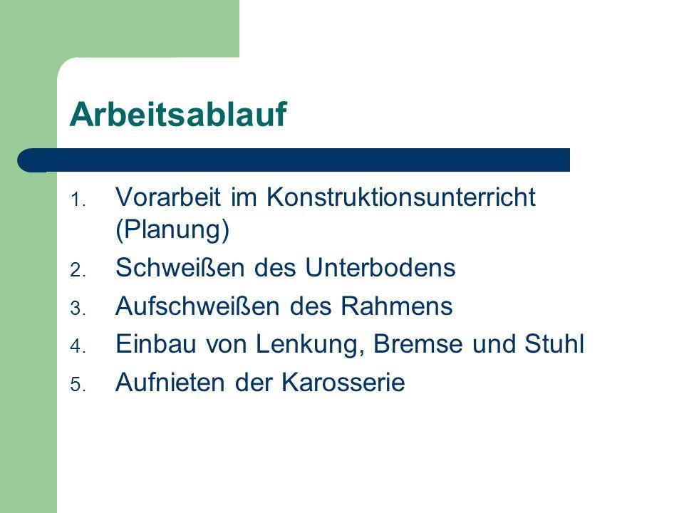 Arbeitsablauf 1.Vorarbeit im Konstruktionsunterricht (Planung) 2.