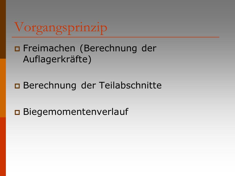 Vorgangsprinzip Freimachen (Berechnung der Auflagerkräfte) Berechnung der Teilabschnitte Biegemomentenverlauf