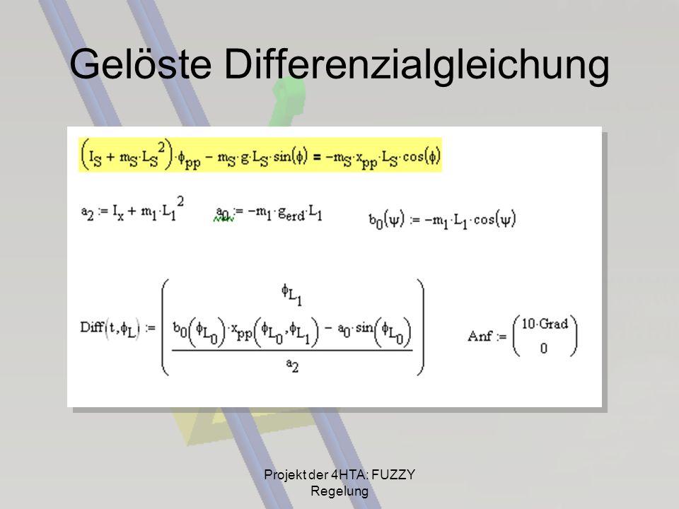 Gelöste Differenzialgleichung Projekt der 4HTA: FUZZY Regelung