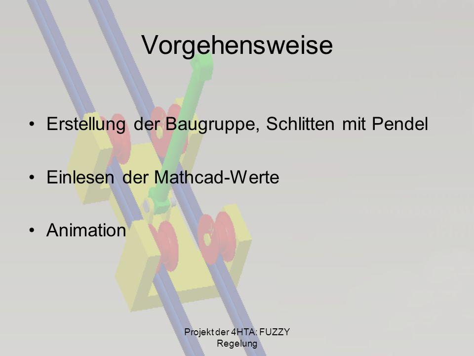 Vorgehensweise Erstellung der Baugruppe, Schlitten mit Pendel Einlesen der Mathcad-Werte Animation Projekt der 4HTA: FUZZY Regelung