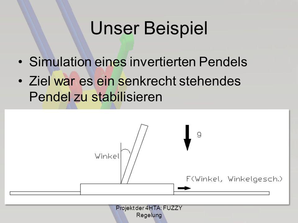 Unser Beispiel Simulation eines invertierten Pendels Ziel war es ein senkrecht stehendes Pendel zu stabilisieren Projekt der 4HTA: FUZZY Regelung