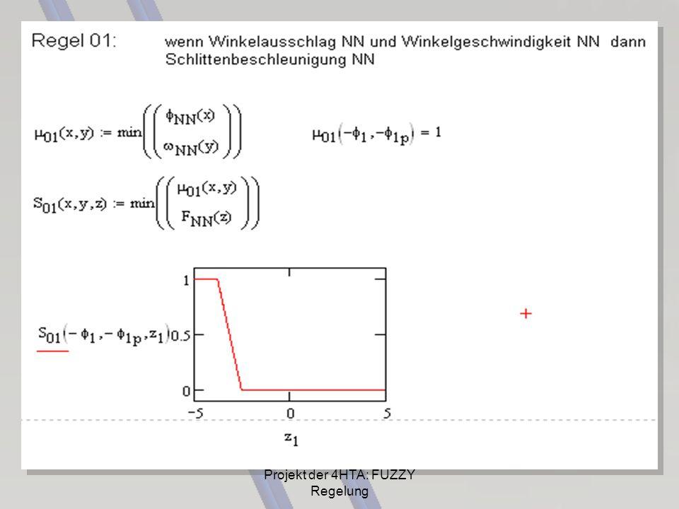 Regeln Regeln für den Fuzzy-Regler lauten zB.: wenn Prämisse1 und Prämisse2 erfüllt, dann gilt Folgerung A wenn Winkel stark negativ und Winkelgeschwi