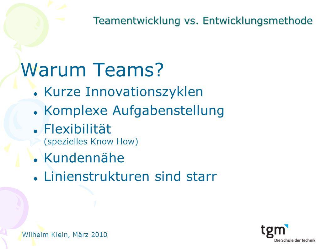 Teamentwicklung vs.Entwicklungsmethode Wilhelm Klein, März 2010 Warum Teams.